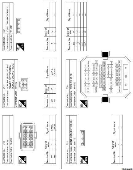 1997 Honda Pport Fuse Box Diagram 1999 Honda Crv Fuse