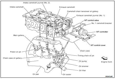 2003 Nissan Murano Timing Chain Diagram Html