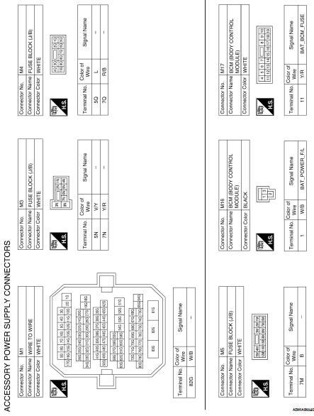 Nissan Altima 2007-2012 Service Manual: Power supply