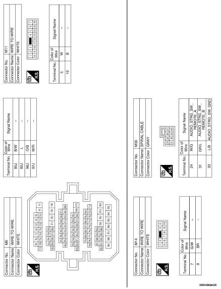 Nissan Altima 2007-2012 Service Manual: Audio unit (sedan