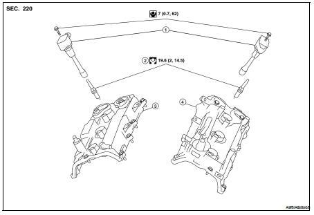 Nissan Altima 2007-2012 Service Manual: Spark plug