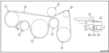 Nissan Altima 2007-2012 Service Manual: Drive belts