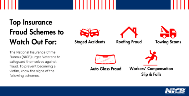 Top Insurance Fraud Schemes to Watch Out For