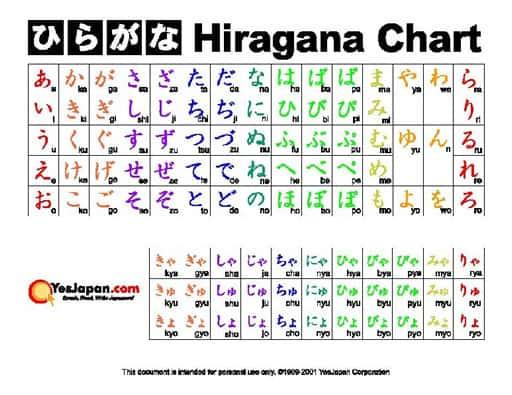 完全なる日本語対応