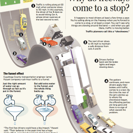 informational info life hacks freeway traffic (16)