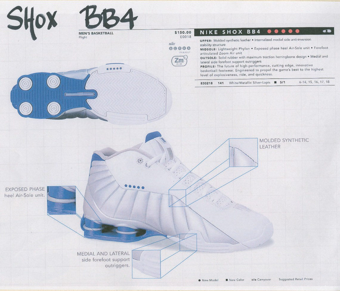 f8d465d57f74 During each foot-strike — heel-strike to be exact — the Shox pucks