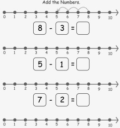 Subtraction Worksheet For Kids Worksheets Learn More - Number Line Addition  Worksheet For Kg Transparent PNG - 1654x2339 - Free Download on NicePNG [ 1245 x 820 Pixel ]