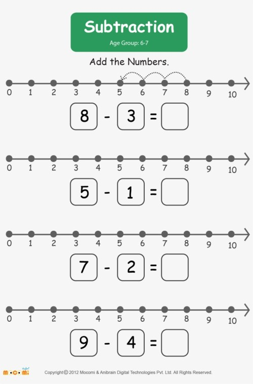 small resolution of Subtraction Worksheet For Kids Worksheets Learn More - Number Line Addition  Worksheet For Kg Transparent PNG - 1654x2339 - Free Download on NicePNG