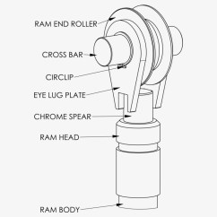 Hydraulic Ram Diagram Wiring For Bathroom Exhaust Fan And Light Multi Tip End Roller Line Art Transparent