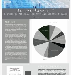 saliva sample i diagram [ 820 x 1262 Pixel ]
