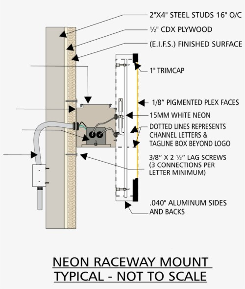 small resolution of neon raceway mount detail acrylic raceway mounted led channel letter schematic