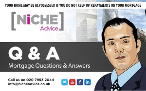 Mortgage-Questions FB