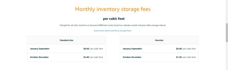 spese di archiviazione di Amazon