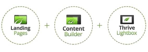 thrive-content-builder-landing-pages-and-lightbox-bundle-header