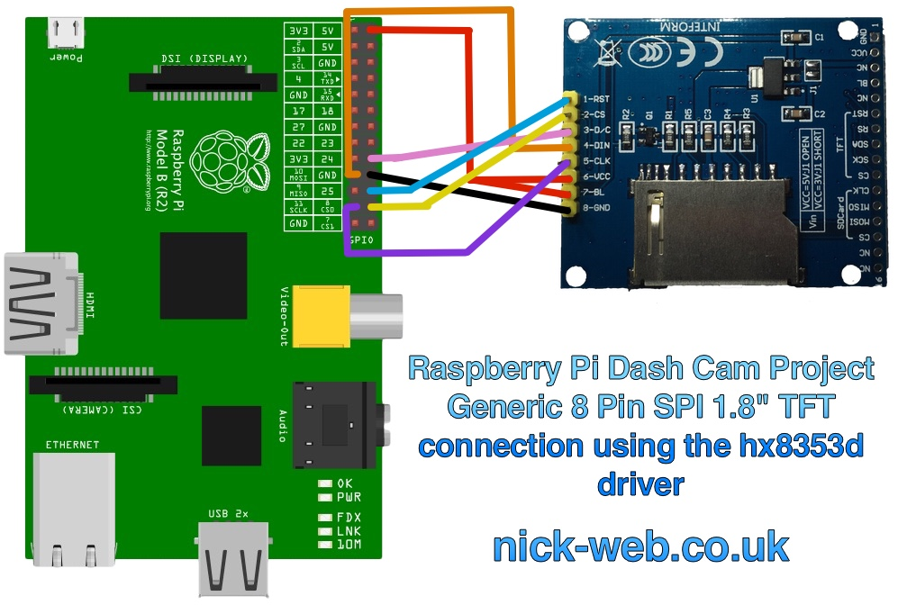 The Raspberry Pi Dash Cam Project – Post 1 – nick-web co uk