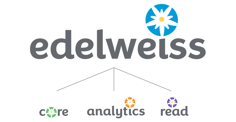 Edelweiss Product Family – Nick Conflitti