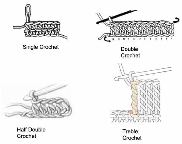 Crochet straight seam with half double crochet stitch