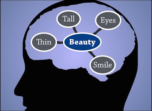 Associative Network and Beauty