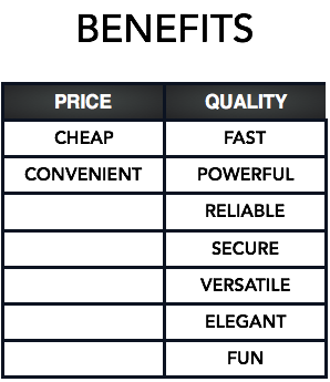 Examples of Product Benefits