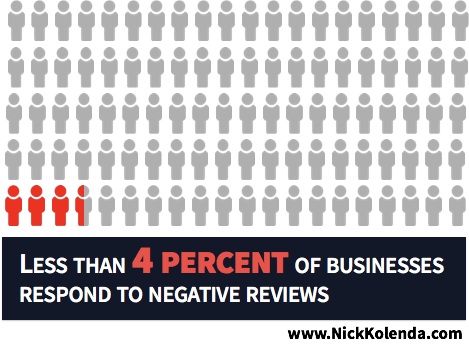 business-response-to-negative-reviews