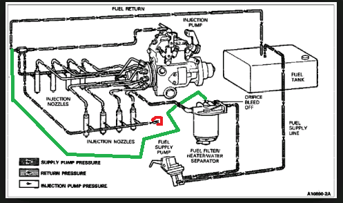 6 9 Fuel Line Diagram, 6, Free Engine Image For User