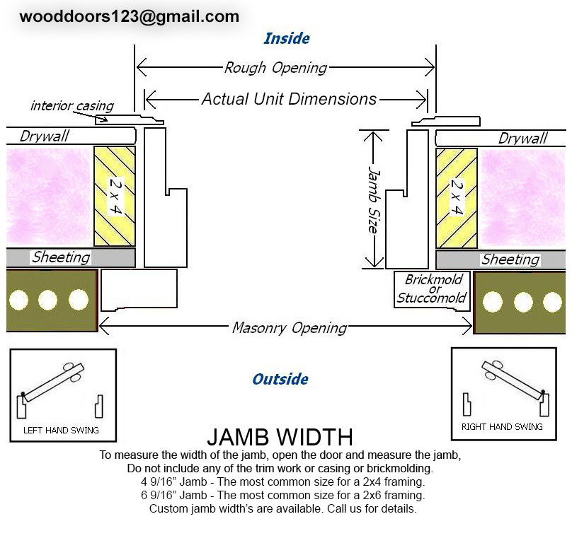 Prehung Interior Amp Exterior Doors