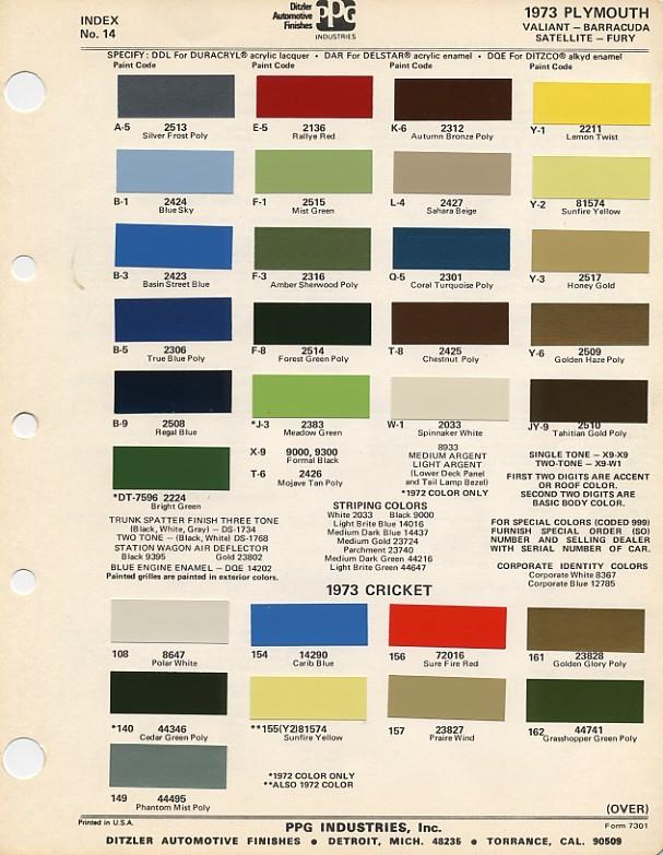 1968 El Camino Wiring Diagram
