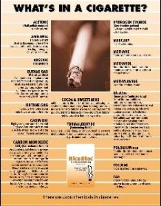 What chemicals are in cigarettes also nicobloc support tools charts rh