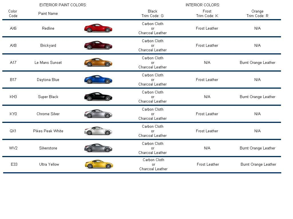 hight resolution of 350z paint code chart 19672z33color1 350z paint code chart at cita asia