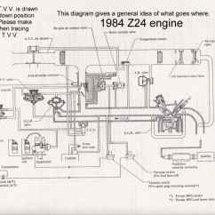 1984 Toyota Pickup Wiring Diagram Manual Ohm Load 1987 Nissan D21 Vacuum Diagram, 1987, Free Engine Image For User Download