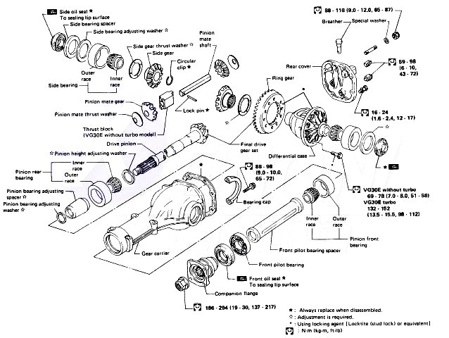 2006 Nissan Pathfinder Differential Diagram Html