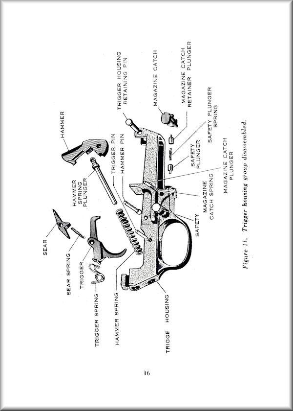 m2 carbine parts diagrams