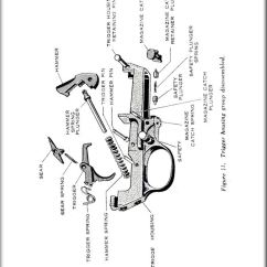 M1 Rifle Diagram Inside Protestant Church Carbine Info, Blueprints, Posters, Mouse Pads, Coffee Mugs