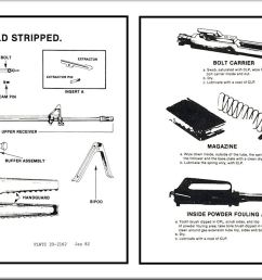 m16a1 field stripping chart training aid [ 1612 x 685 Pixel ]