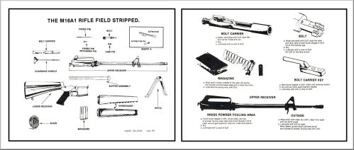 small resolution of m16a1 field stripping chart training aid