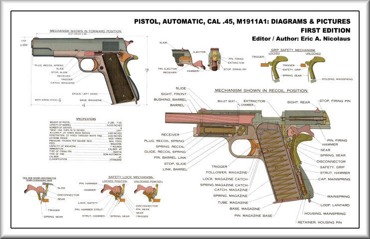 basic gun diagram muscles in your knee m1911 revolver blueprints posters mouse pads coffee mugs click here to