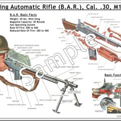 M1 Rifle Diagram Volvo Wiring Diagrams 940 Machineguns Blueprints Posters Mouse Pads Coffee Mugs