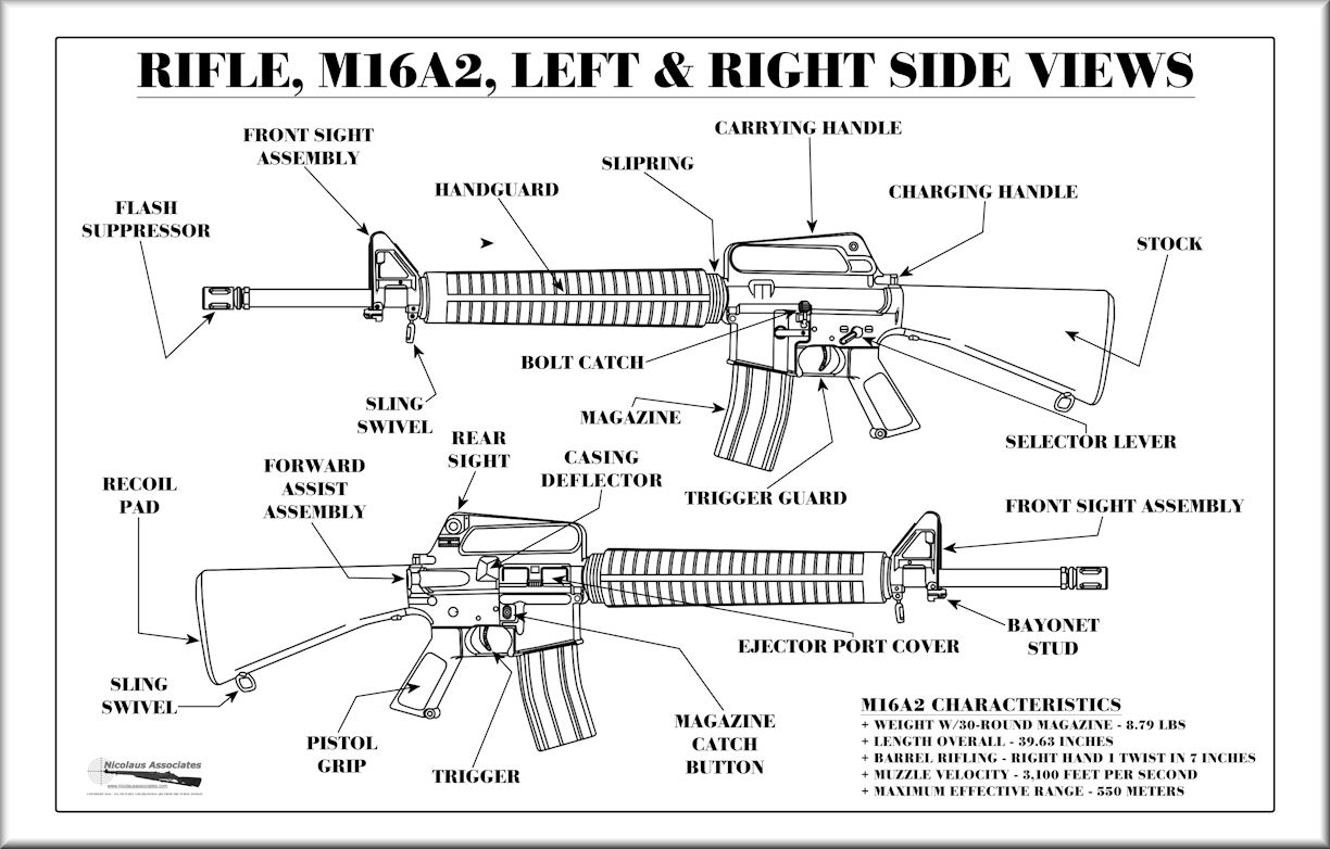 hight resolution of 22 x 34 rifle m16a2 left right side