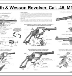 smith and wesson cal 45 m1917 revolver poster [ 1224 x 782 Pixel ]