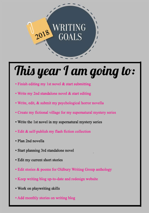 2018 writing goals