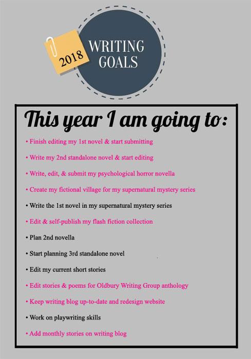 2018 writing goals