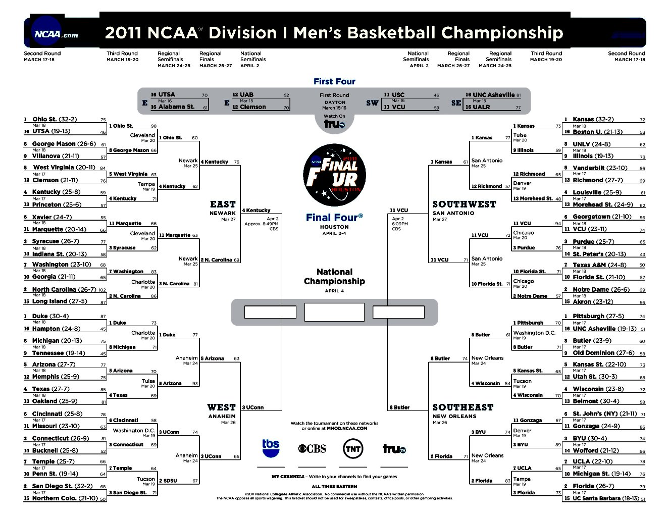 2011 NCAA Mens Bracket Update after March 27, 2011 Elite 8