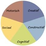 Speelgoed Schijf van Vijf, concept: Marianne Valck