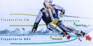 El tema principal será un análisis cinemático y biomecánico del esquiador