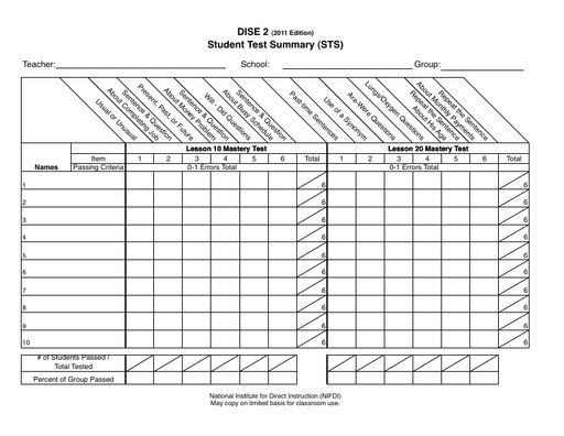 Student Test Summary Forms