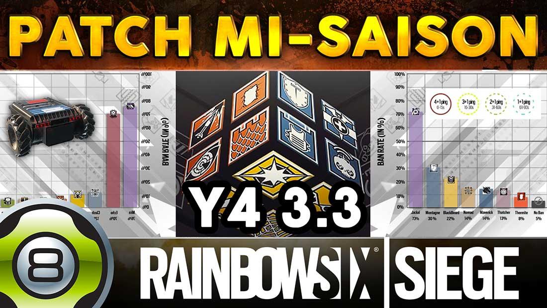 Le retour de Glaz ? Patch de mi-saison Y4 3.3 - Rainbow Six Siege
