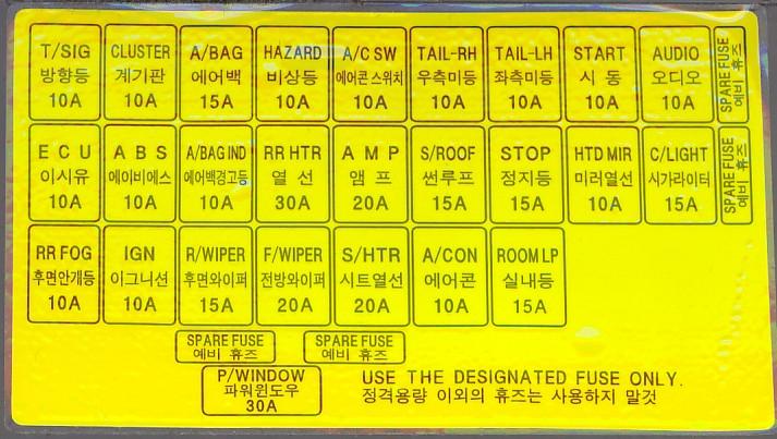 2001 hyundai elantra fuse box map