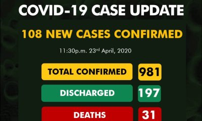 COVID 19 CASE UPDATE FOR April 23