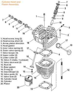 Cylinder Head and Piston assembly