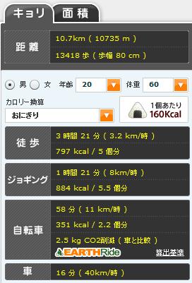 五十嵐キョリ